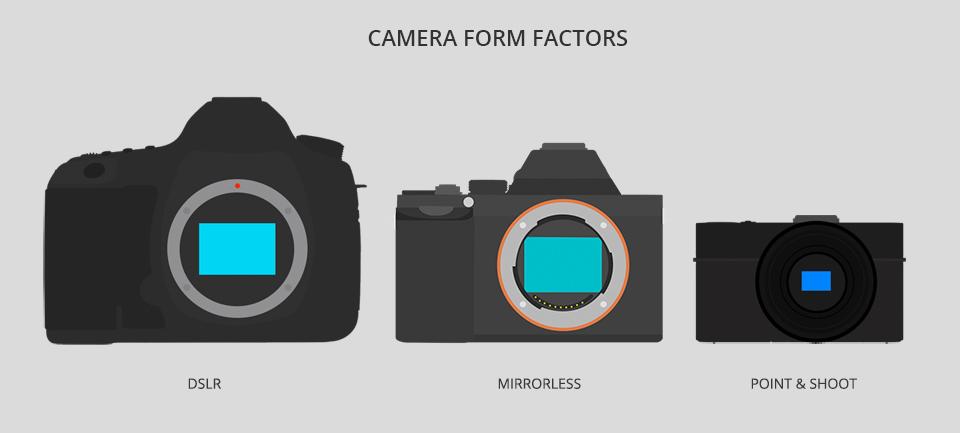 Größenvergleich Systemkamera vs. Spiegelreflexkamera - www.matthias-foto.de